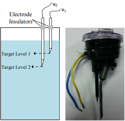 Figure 3. Electrolyte level sensor