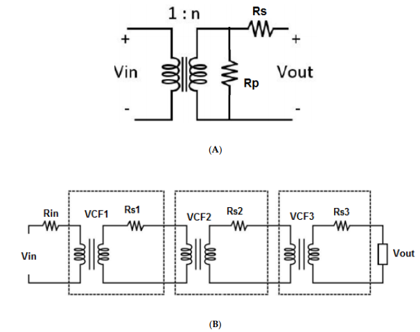 Figure 1. (A) Equivalent model of a generic switched capacitor converter; (B) Equivalent model of a three-stage cascade switched capacitor converter with negligible Rp effects.