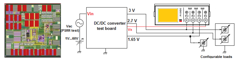 Figure 8. Schematic of the experimental test set-up and chip prototype