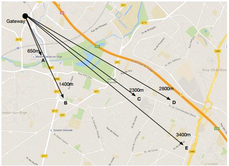 Figure 6. Map of LoRa field test