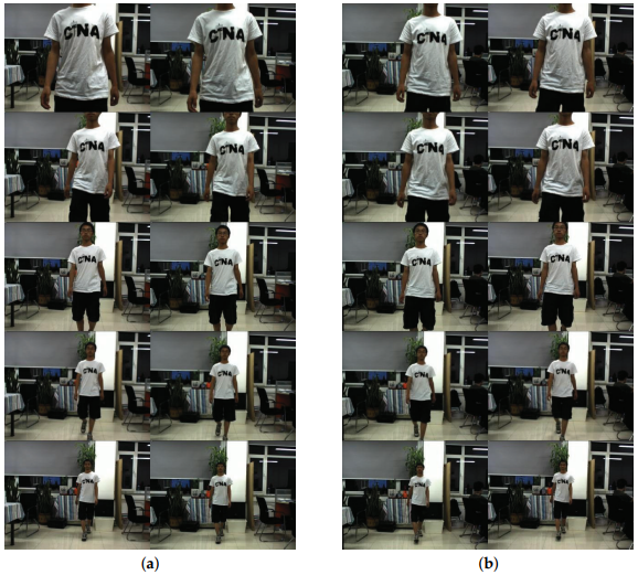 p-02135--analysis-of-cameraFigure 9. Images taken by using the converged camera array and the parallel camera arraya-arrays-5