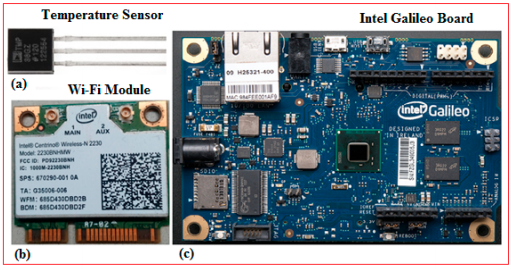 Figure 1. The components for the sensor node