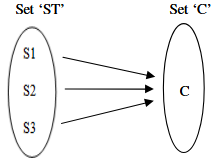Fig 10: Activity 2