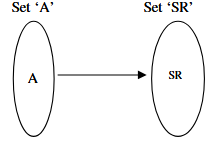 Fig 12: Activity 4