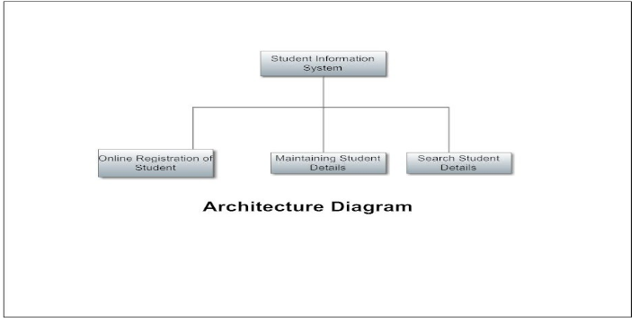Student Information Management System using PHP & MySQL | CSE Final