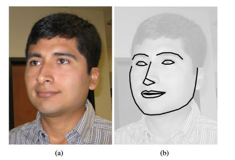 Figure 3.2: Face alignment: (a) Original figure where a face has been detected (b) Landmarks identified by the face alignment process.