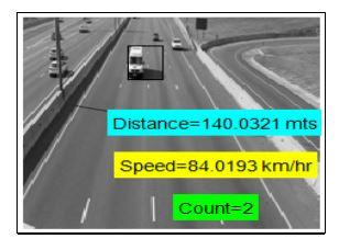 Figure 17. Measured data