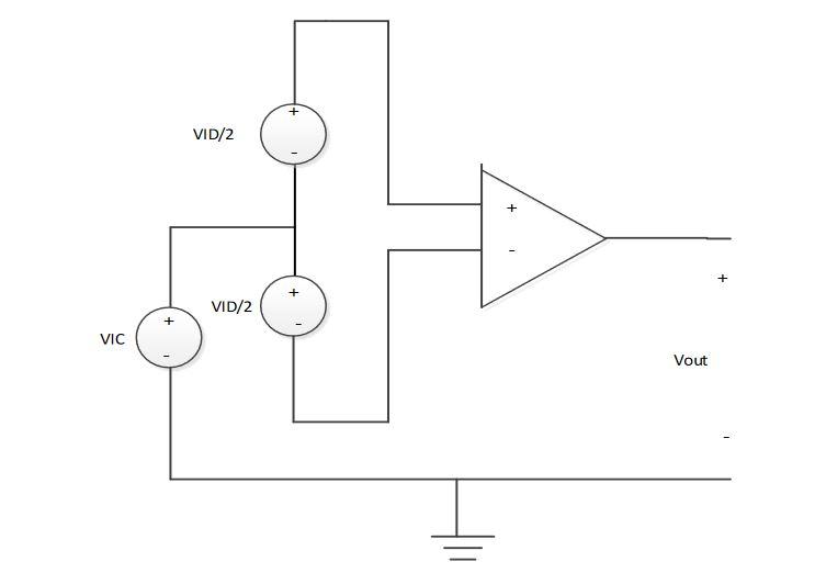 Figure 2.5 Differential Amp