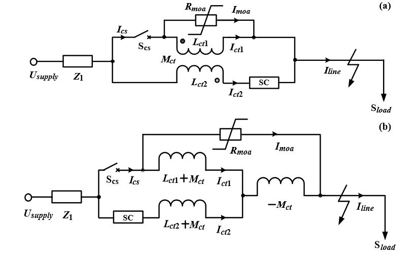 Figure 3. Schematic structure of the suggested flux-coupling-type SFCL