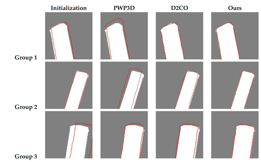 Figure 12. Examples from three groups of data (a single viewpoint for each) for which Pixel-Wise Posteriors for 3D tracking and segmentation (PWP3D)