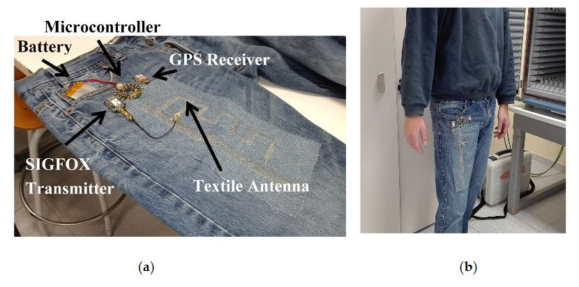 Figure 14. (a) Details of the proposed wireless wearable sensor node; (b) On-body wearable system