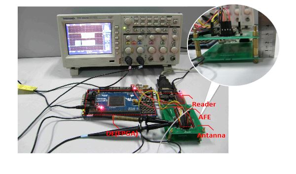 Figure 8. Functional measurement setup based on PCB and the demodulation signal from the tag