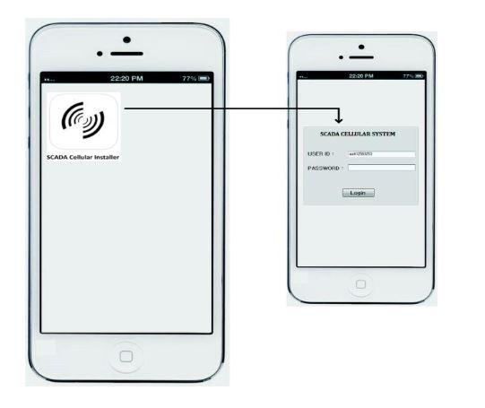 Figure 6: The cellular device secure login