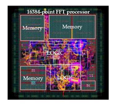 Figure 10. Layout of 16,384 point, 16-bit pipeline FFT processor