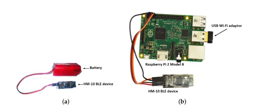 Figure 4. (a) a BLE (Bluetooth Low Energy) tag; (b) A Pi-node