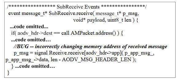 Figure 5.5. Source code of Error#2