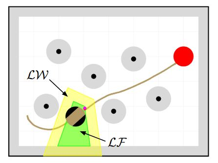 """Fig. 4. Reactive navigation with local but """"bird's eye"""" information"""