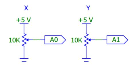 Figure 6-1 X and Y axis potentiometers of the joystick